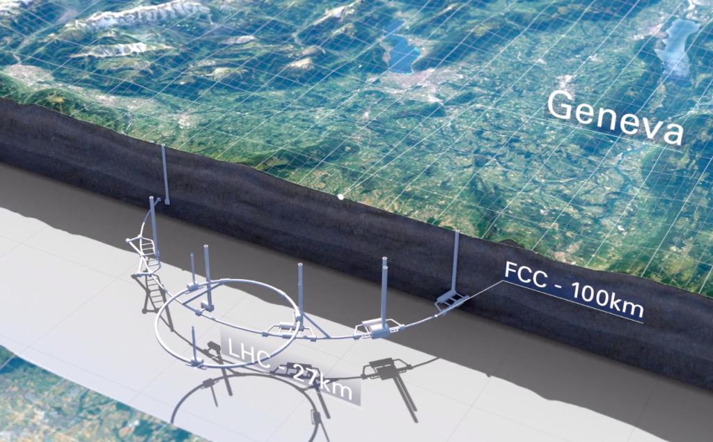 FCC ed LHC a confronto. Credit: CERN