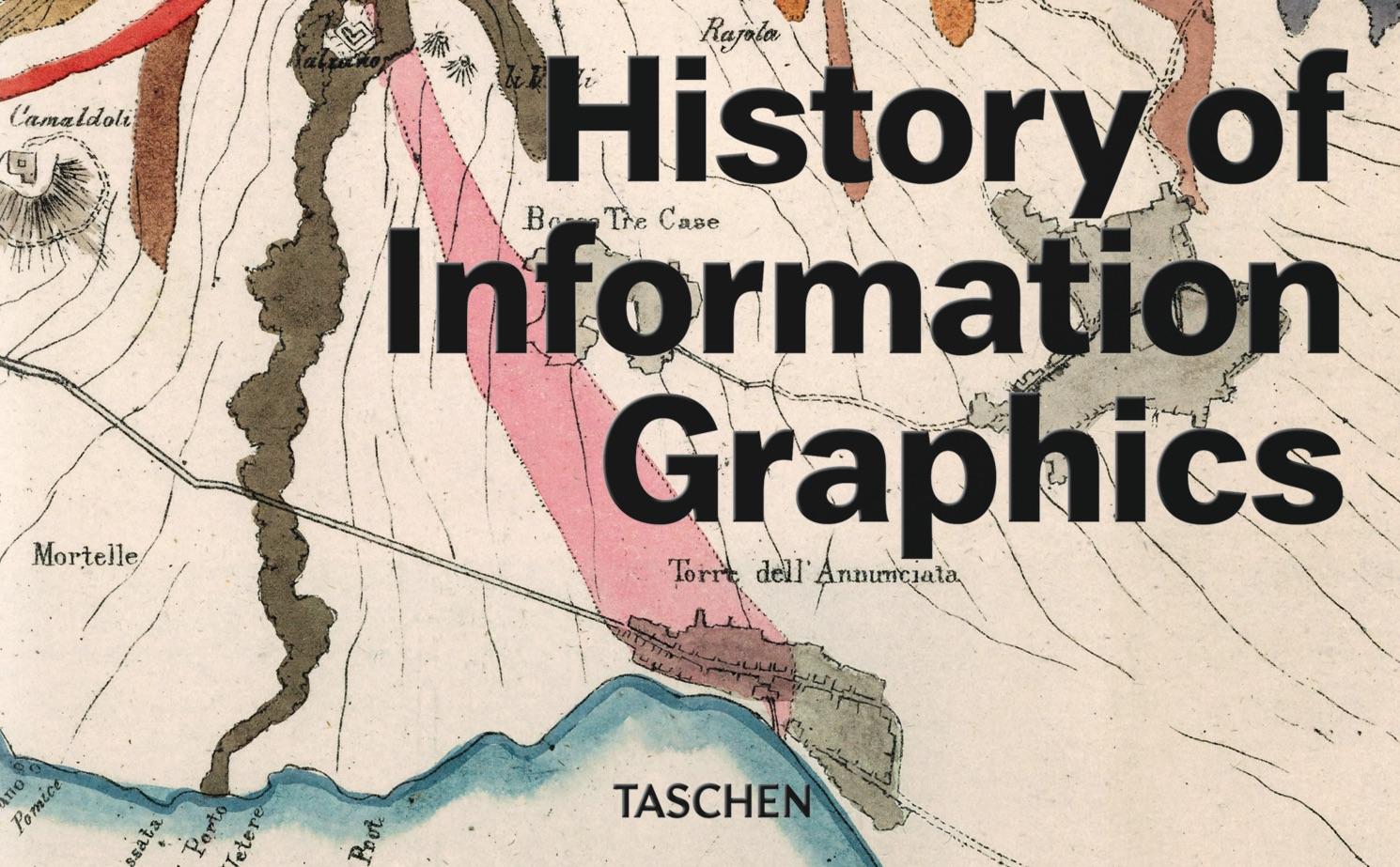 History of Information Graphics, il nuovo libro di Taschen thumbnail
