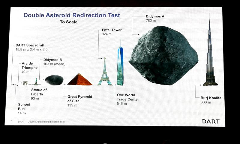 didymos slide 2 NASA ESA AIDA